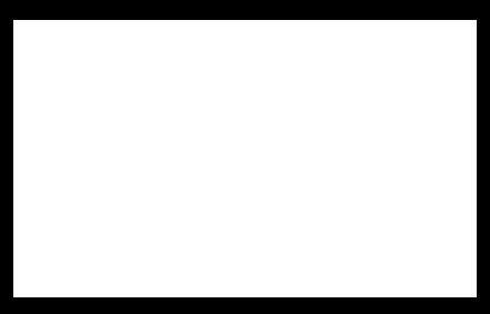 Futures - logos